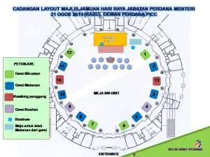 Layout Majlis Raya JPM 2013